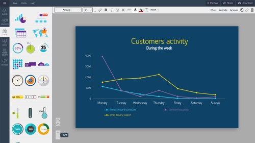 small resolution of a powerful yet intuitive line graph maker