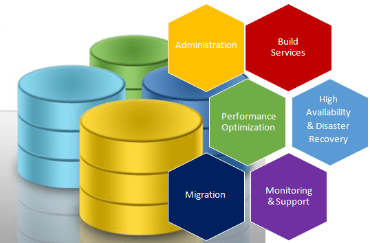 Security Expert Database