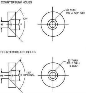 Dimensioning a countersink