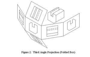 Figure 2- Third Angle Projection in a Glass Cube