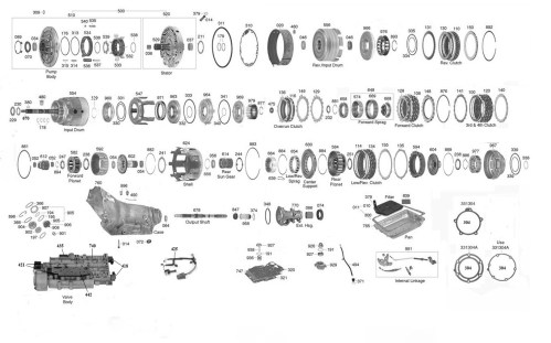 small resolution of 4l60e clutch diagram