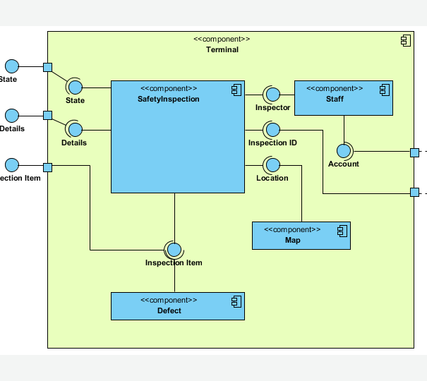 atm component diagram uml chevrolet 4l80e wiring 2 diagrams modeling tool