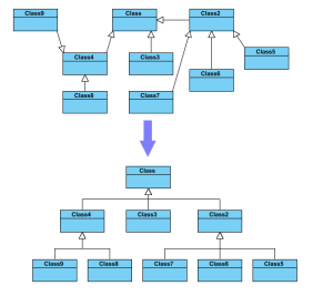 Diagram Layout  Visual Modeling  UML Tool