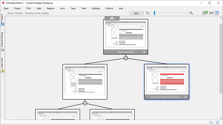 UX Design: Wireframe vs Storyboard vs Wireflow vs Mockup