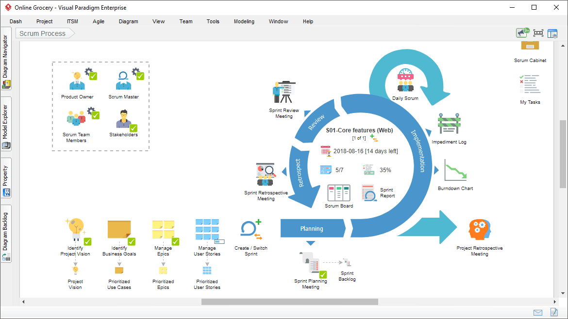 The Best Free and Commercial Agile Tools - Every Scrum Team Needs!
