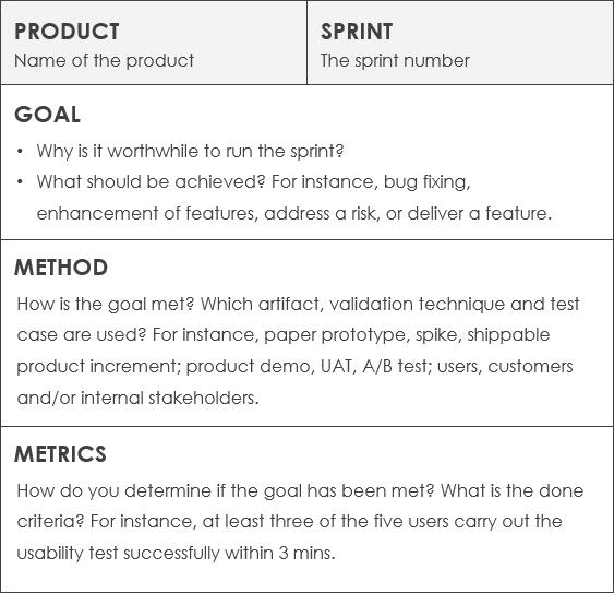 Sprint目标模板