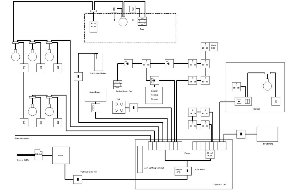 of an electrical installation diagram drawn with visual building