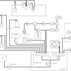 Wiring Diagram Of House Electrics Temperature Controller Site Map
