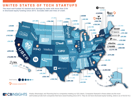 Visualizing the Best Funded Startup in Each State