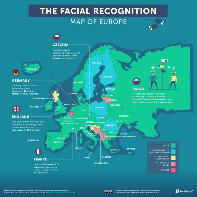 Facial Recognition Europe Map