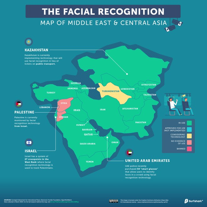 Facial Recognition Middle East and Central Asia Map