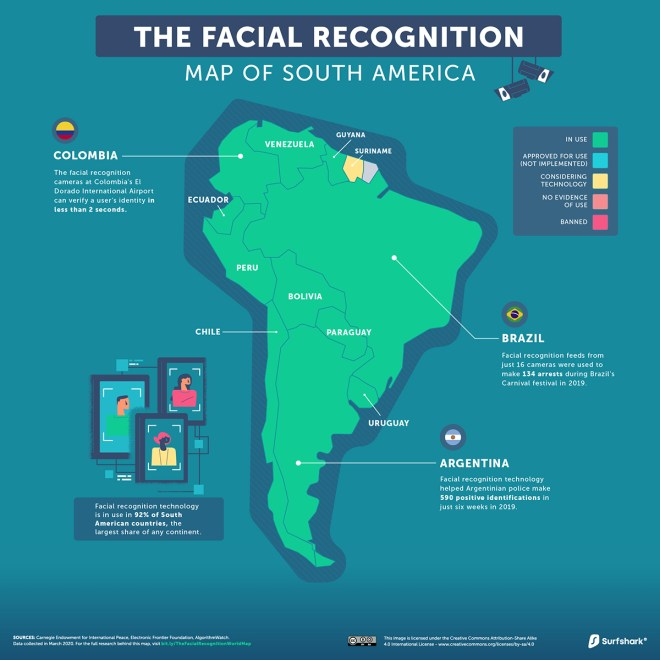 Facial Recognition South America Map