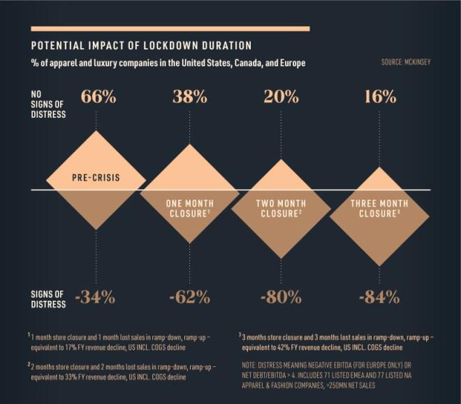 luxury market McKinsey supplemental