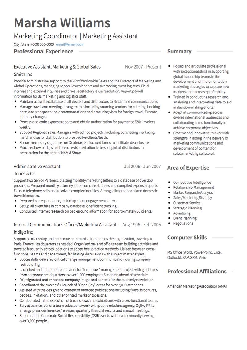 Ejemplos CV Márketing-sp y muestras CV en directo