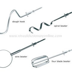 Beater Kitchen Dishwasher Food Domestic Appliances Beaters Image