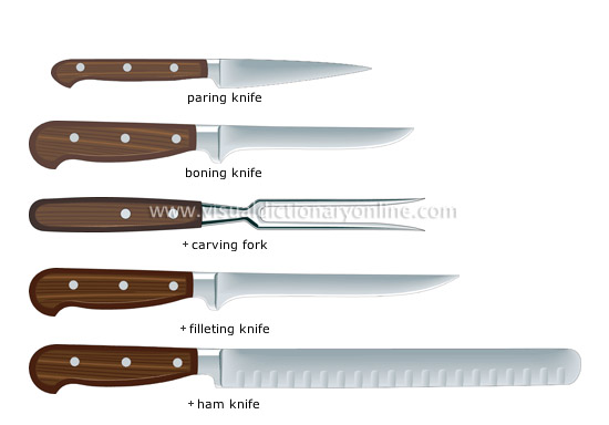 Use What Knives Chefs Kind Do