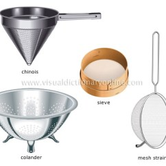 Kitchen Tool Cast Iron Sink Food Utensils For Straining And Draining