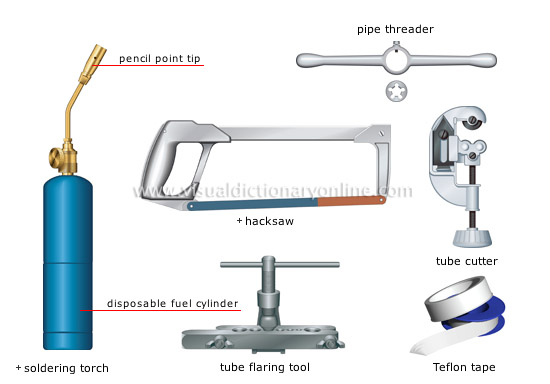 House Do It Yourself Plumbing Tools 1 Image Visual Dictionary Online