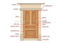 HOUSE :: ELEMENTS OF A HOUSE :: EXTERIOR DOOR image