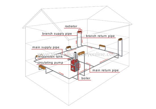 hot water radiator diagram