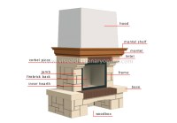HOUSE :: HEATING :: WOOD FIRING :: FIREPLACE image ...
