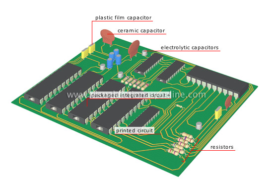Cpu Components Diagram Free Image About Wiring Diagram And Schematic