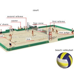 Beach Volleyball Court Diagram 150cc Moped Wiring Sports & Games :: Ball Image - Visual Dictionary Online