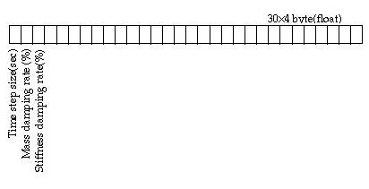 9-2-Modelingdata
