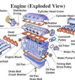 engine block diagram wiring diagram database diagram of engine compartment diagram of engine [ 1498 x 1100 Pixel ]