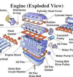 car engine block diagram [ 1498 x 1100 Pixel ]