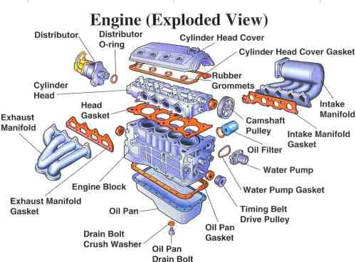 small resolution of car engine block diagram data visualization infographic car engine management system block diagram car engine