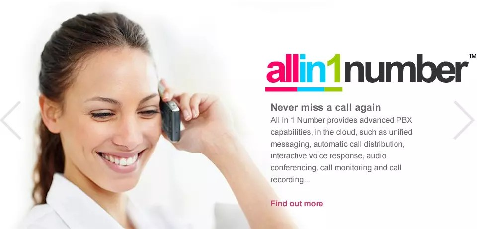 Business phone system uk