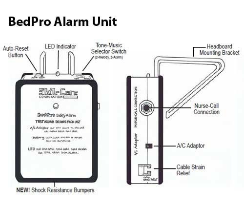 BedPro UnderMattress Alarm System for Patient Fall