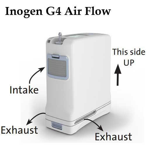 Inogen One G4 Portable Oxygen Concentrator  IS400