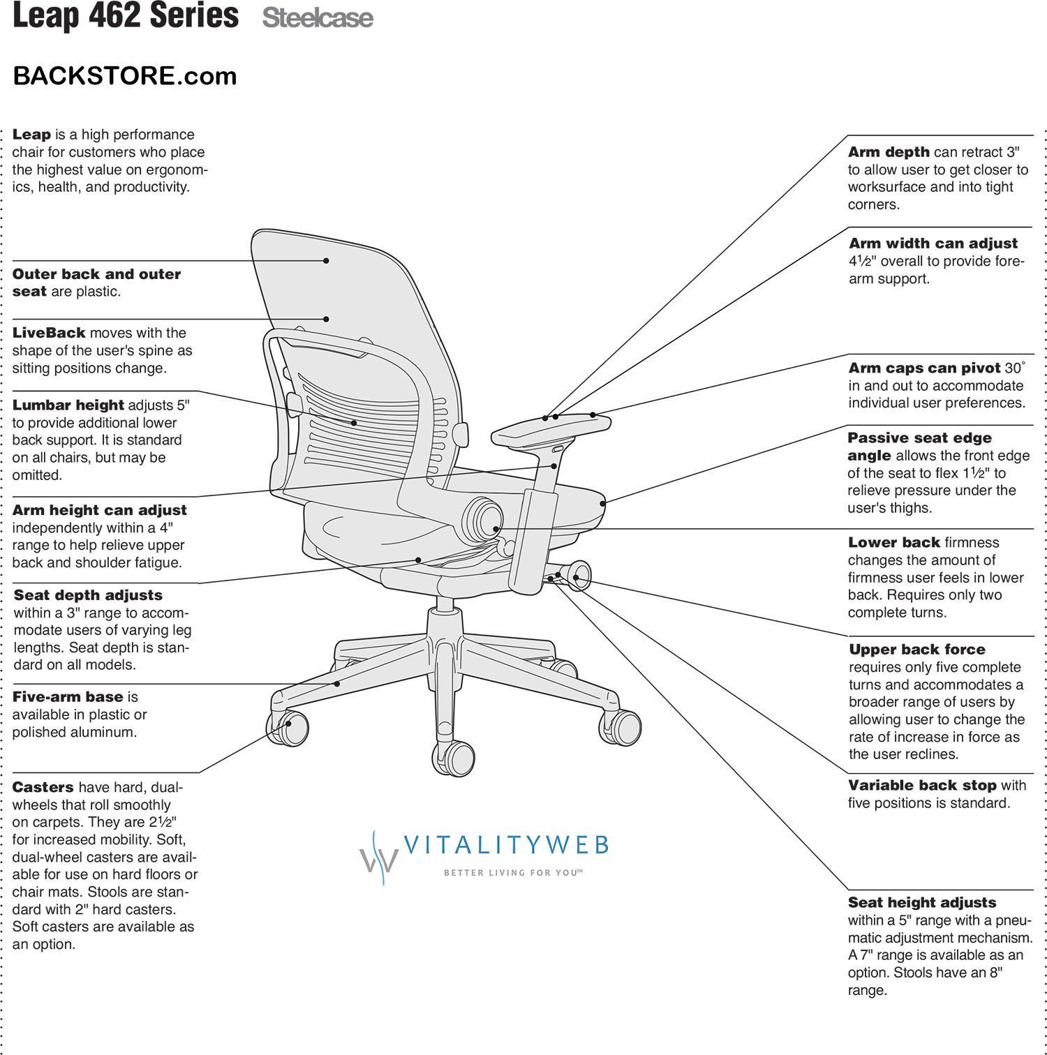 Steelcase Leap Office Desk Chair.