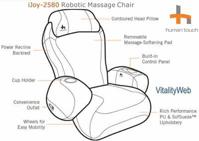 iJoy 2580 Human Touch Robotic Home Casual Massage Chair