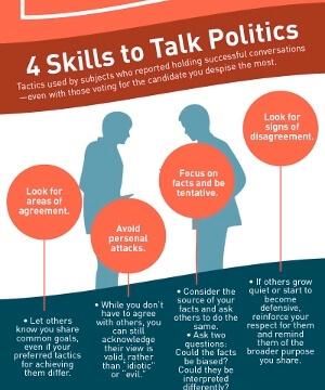 Politics Infographic_cropped (300x1280)