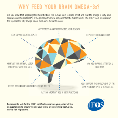 omega-3s and the brain -resized-600