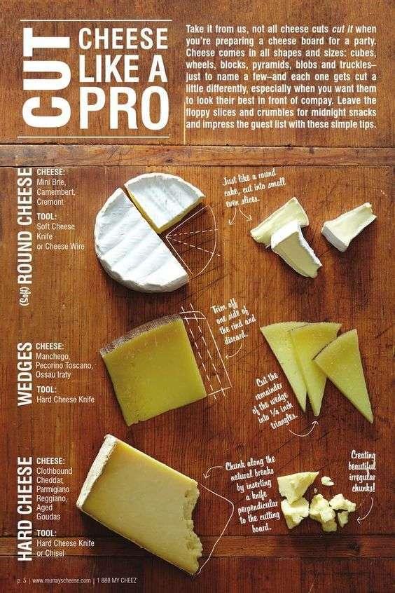 guida per tagliare i formaggi