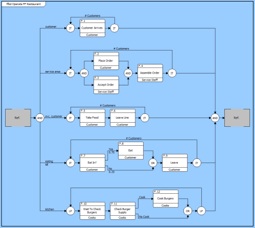 small resolution of functional block diagram