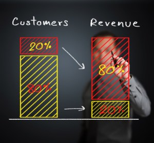 Customer Revenue