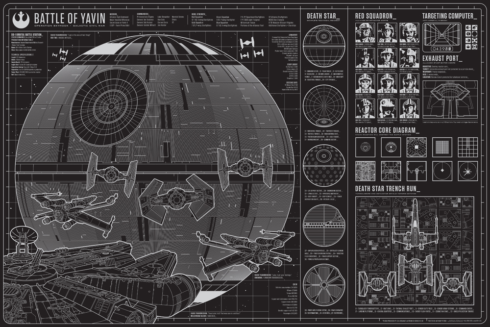 Star Wars, por Anthony Petrie