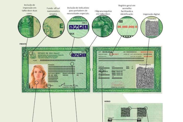 Nova carteira de identidade começa a ser emitida hoje em SP