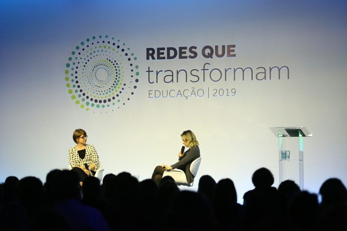 "Secretária Ana Lima e integrantes do SEDUC participam do ""Redes que Transformam"""