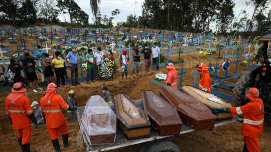 Brasil registra mais 189 mortes em 24h, e total chega a 4.205