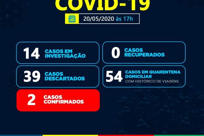 Prefeitura de Sumé confirma o registro do segundo caso de Covid-19 no município