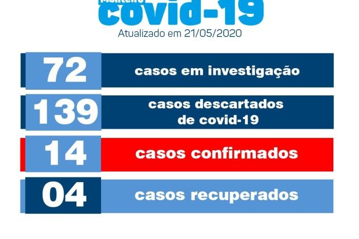 Monteiro segue nesta quinta-feira sem novos casos de coronavírus no município
