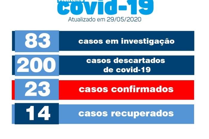 Monteiro conta com mais um caso confirmado de Covid e mais um paciente recuperado