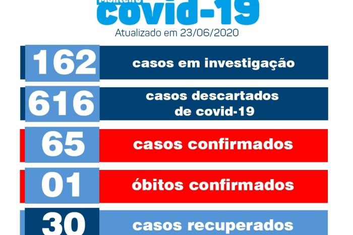 Secretaria Municipal de Saúde de Monteiro confirma mais 05 novos casos de Covid