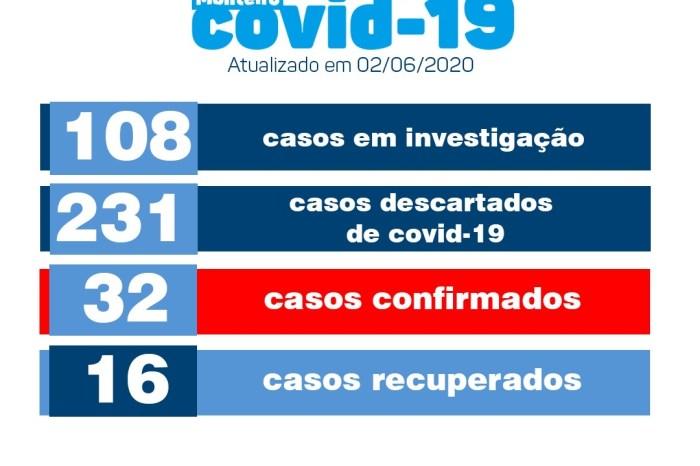 Monteiro registra mais um caso positivo de Covid e mais dois pacientes recuperados